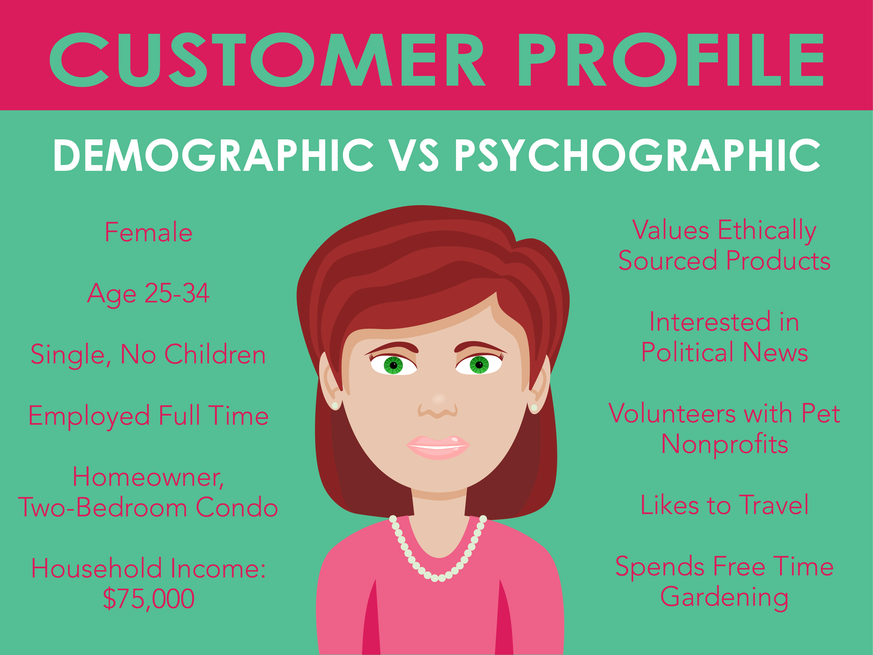 psychographics vs demographics
